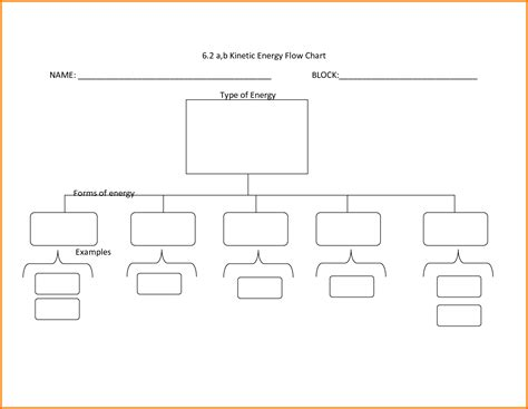 blank tree chart template www imgkid com the image kid