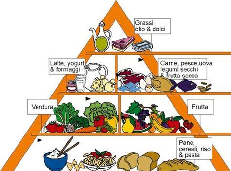 elenco alimenti vegani dieta mediterranea a base di prodotti agroalimentari di
