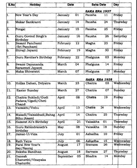govt holiday list 2016 list of government of india holidays restricted holidays