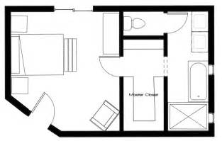 Master Bedroom Floor Plans With Bathroom Master Bedroom With Bathroom Floor Plans Bedroom Ideas Pictures