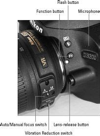 tutorial video nikon d3200 tutorials cheat sheets and buttons on pinterest
