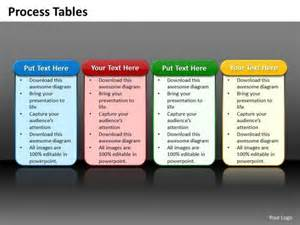 Process Table by Powerpoint Templates Slides And Graphics
