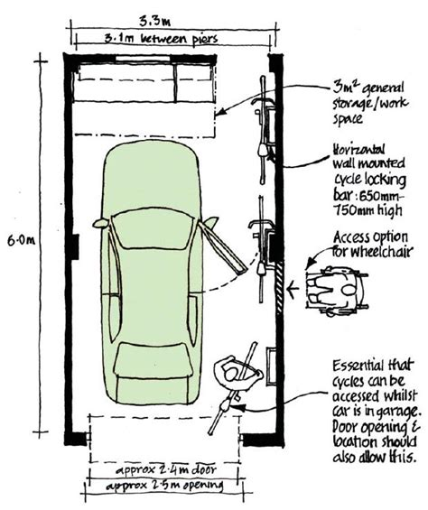 single garage dimensions sustainable places for people
