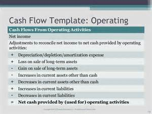 indirect method of cash flow statement in excel format