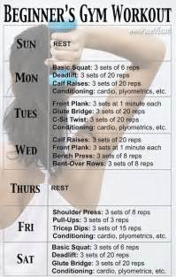 weight loss workout schedule