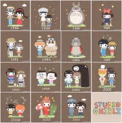Studio Ghibli Movies by Studio Ghibli Chibi Pinterest Studio Ghibli So Cute