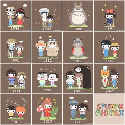 studio ghibli film timeline studio ghibli chibi pinterest studio ghibli so cute