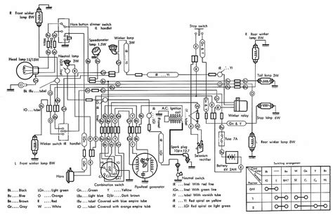 honda s50 electrical wiring diagram circuit wiring diagrams