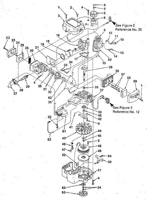 homelite 2 parts diagram homelite homelite hedge trimmer parts model ht17 sears