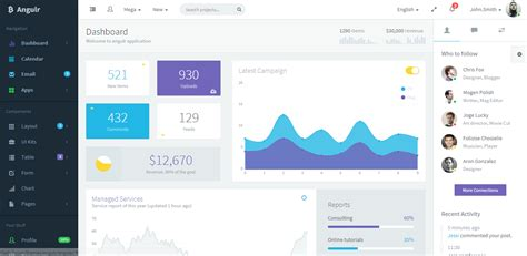 21 Popular Angular Js Admin Templates Bootstrapdash Angular Ui Templates