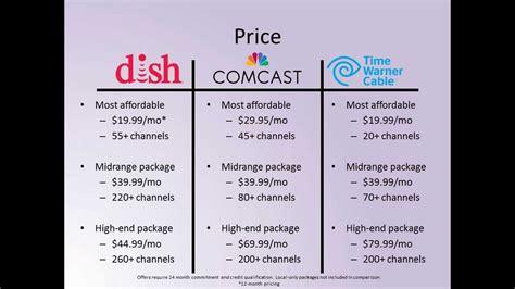 directv vs dish channel comparison dish vs cable youtube