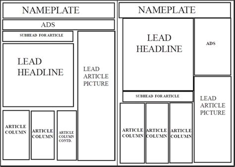newspaper layout terms 16 best newspaper template images on pinterest newspaper