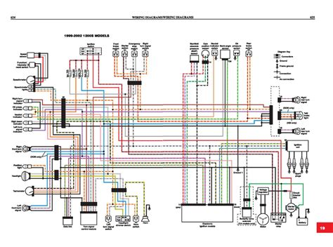 99 2002 sportster s wiring diagram a photo on flickriver