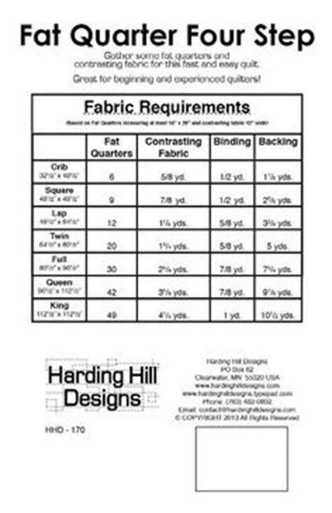 esther s quilt blog conversion chart length measurement conversion yardage of fabric