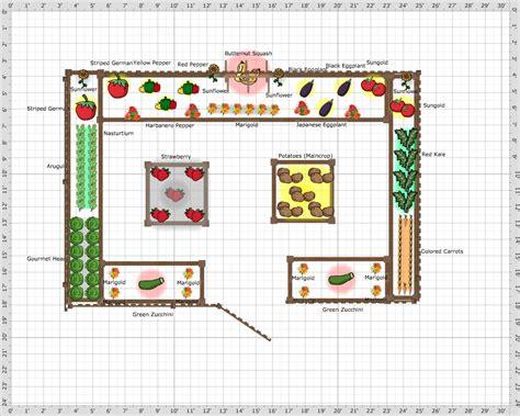 Earth Garden Planner by Garden Plan 2017 Denholt