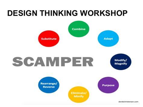 design thinking workshop youtube desing thinking workshop