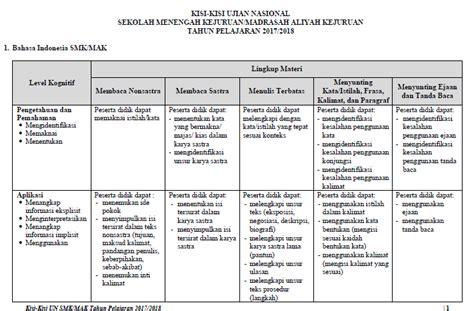 Matematika Smama Kls Xik13n Peminatan rpp bahasa inggris sma lengkap rpp bahasa inggris sma peminatan rpp sma bahasa inggris peminatan