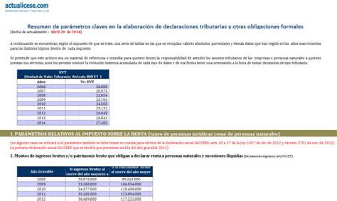 renta 2015 formatos formatos declaracion de renta 2015