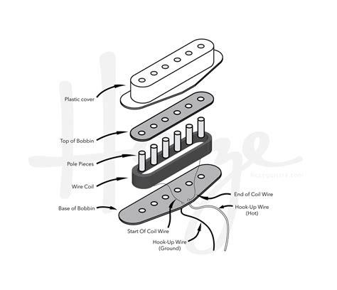 single coil wiring diagram trailer wiring diagram 7 pin