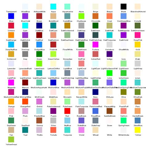 c color gdi net color hatchstyle chart