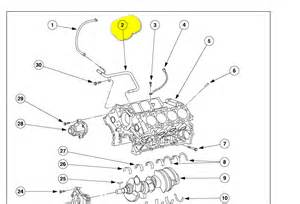 diagram of coolant system as it related to a leak near the engine
