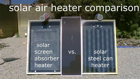 Aluminum Screen Solar Furnace - solar air heater comparison steel can heater vs screen