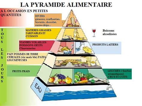 alimentazione quantit image gallery pyramide alimentaire