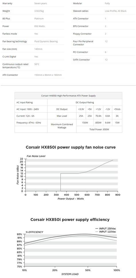 Corsair Hx850i 850 Watt 80 Platinum Fully Modular Cp 90200073 Eu corsair hx850i 850 watt fully modular 80 platinum power