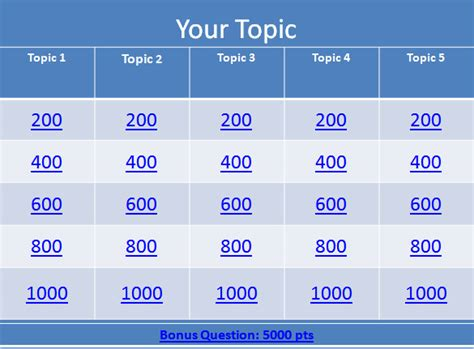 Free Jeopardy Game Template With Sound Powerpoint Jeopardy With Sound