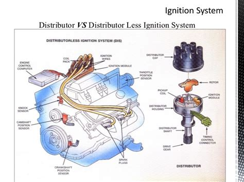 ford ignition system diagram wiring diagram