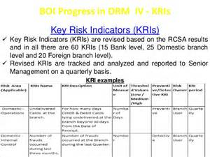 Risk Register Template For Banks by Operational Risk By Ms Sweta Vijuraj