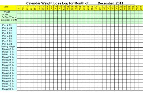 weight chart template weight loss chart images