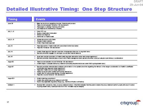 Commitment Letter Due Diligence Detailed Illustrative Timing One Step Structure June 29
