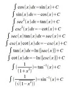 Trig Integral Table by Tricks To Memorize Trig Integrals Adventures In Integration