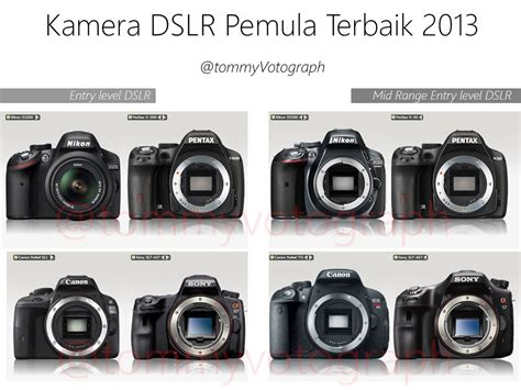 Kamera Dslr Merk Sony kamera dslr pemula terbaik di tahun 2014 votograph
