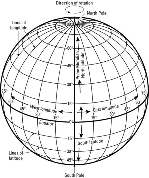 define grid pattern geography grasping the global geographical grid hip hip