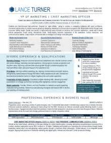 Executive Resume Format Examples Seven Executive Resumes 2017 Mistakes Resumes 2017