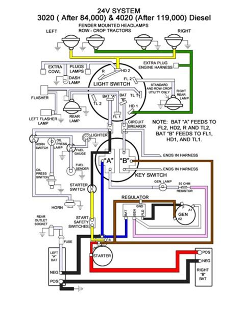 deere 3020 light switch wiring diagram 28 images deere