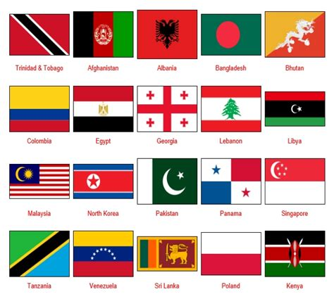 flags of the world without names name these world flags