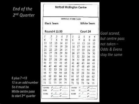 netball umpiring score cards template netball umpire scorecard