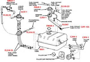 jeep 44 rear axle diagram on cj7 jeep free engine image for user manual