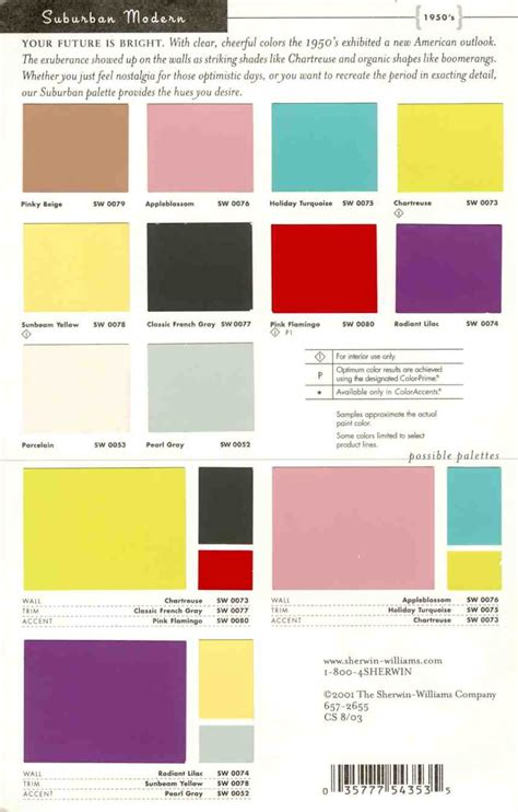 fifties colors retro kitchen paint colors from 50s to early 60s geneva