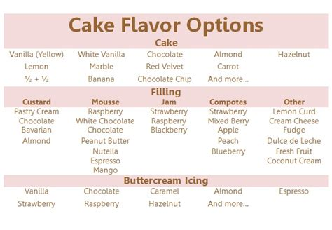 Wedding Cake Flavours 2017 by Best Wedding Cake Flavors And Fillings Idea In 2017