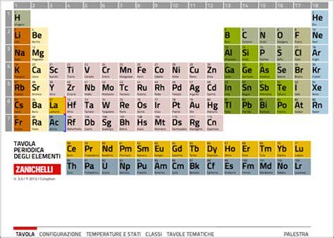 tavola periodica degli elementi zanichelli pdf benvenuti 171 boschi rizzoni biochimicamente