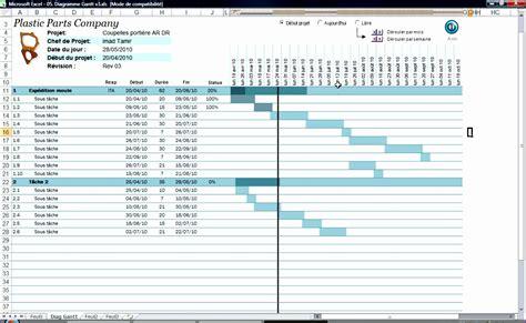 diagramme de gantt ms project 2010 diagramme de gantt ms project 2010 image collections how