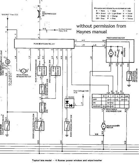 harman kardon wiring diagrams panasonic wiring diagrams