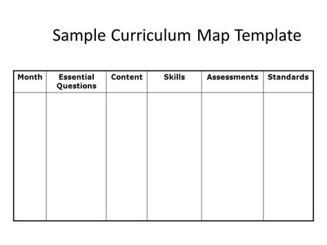 curriculum map template session ten ppt