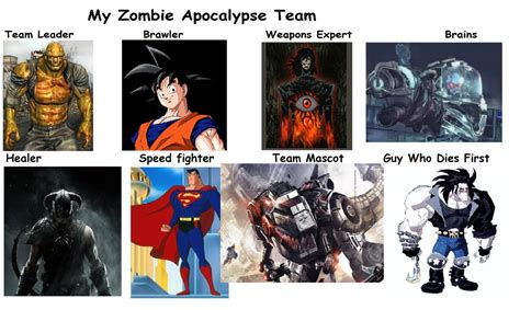Apocalypse Meme - zombie apocalypse team meme