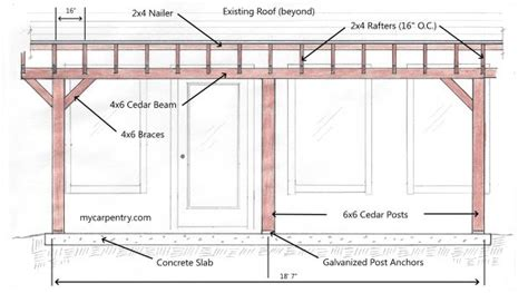 patio roof design plans patio cover plans build your patio cover or deck cover