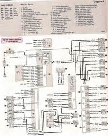 mercedes c240 radio wiring diagram mercedes mercedes free wiring diagrams